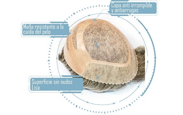 descripciones de materiales de la protesis artemis