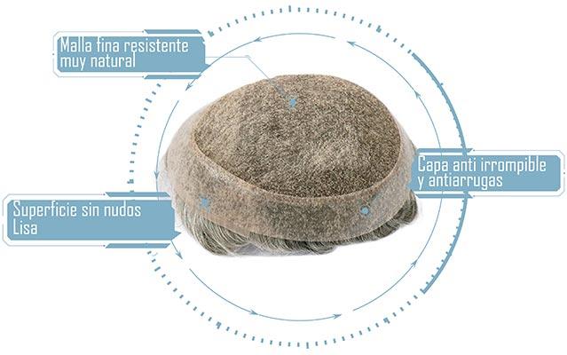 descripciones de materiales de la protesis dermel