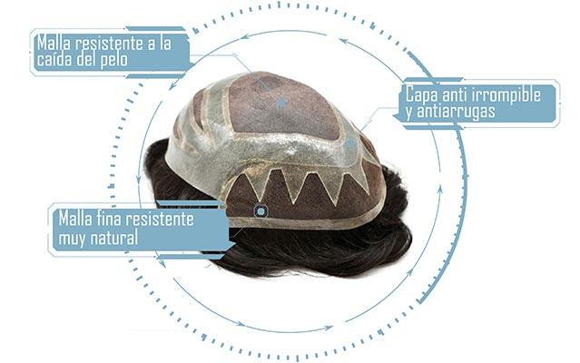 descripciones de materiales de la protesis flycon