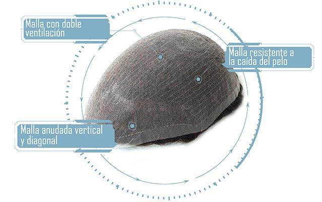 descripciones de materiales de la protesis morolet