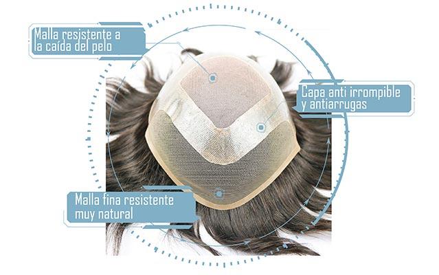 descripciones de materiales de la protesis plusita